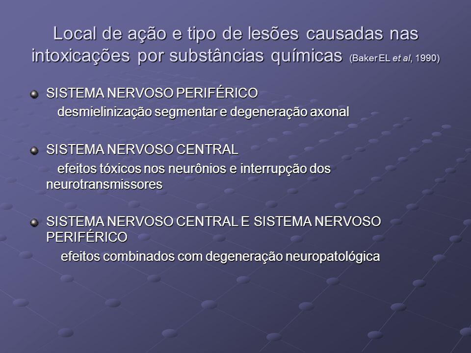 Níveis de neurotoxicidade identificados nas intoxicações por substâncias químicas ( Simonsen et al, 1994) Nível Efeitos Evidências 1 Sintomas subjetivos reversíveis Entrevistas clínica e/ou neurológico normal psicológica.