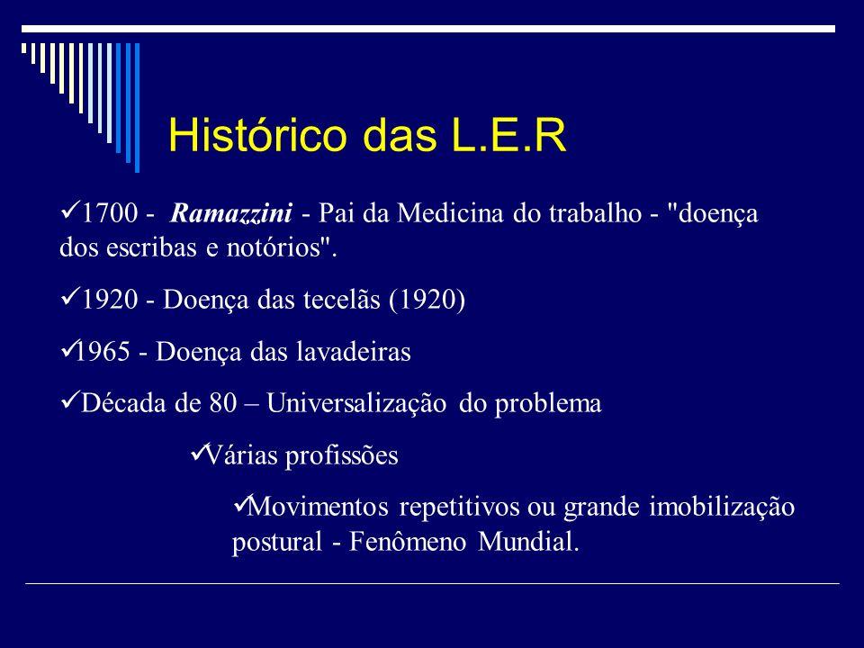 Histórico das L.E.R 1700 - Ramazzini - Pai da Medicina do trabalho -
