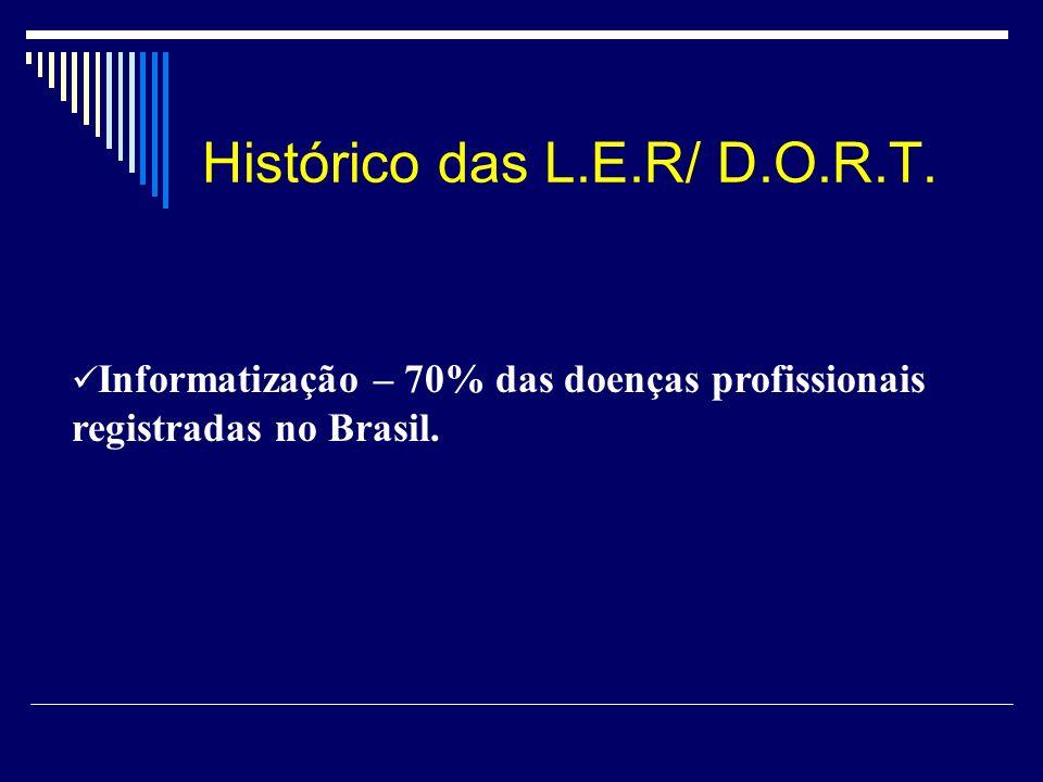 Histórico das L.E.R/ D.O.R.T. Informatização – 70% das doenças profissionais registradas no Brasil.