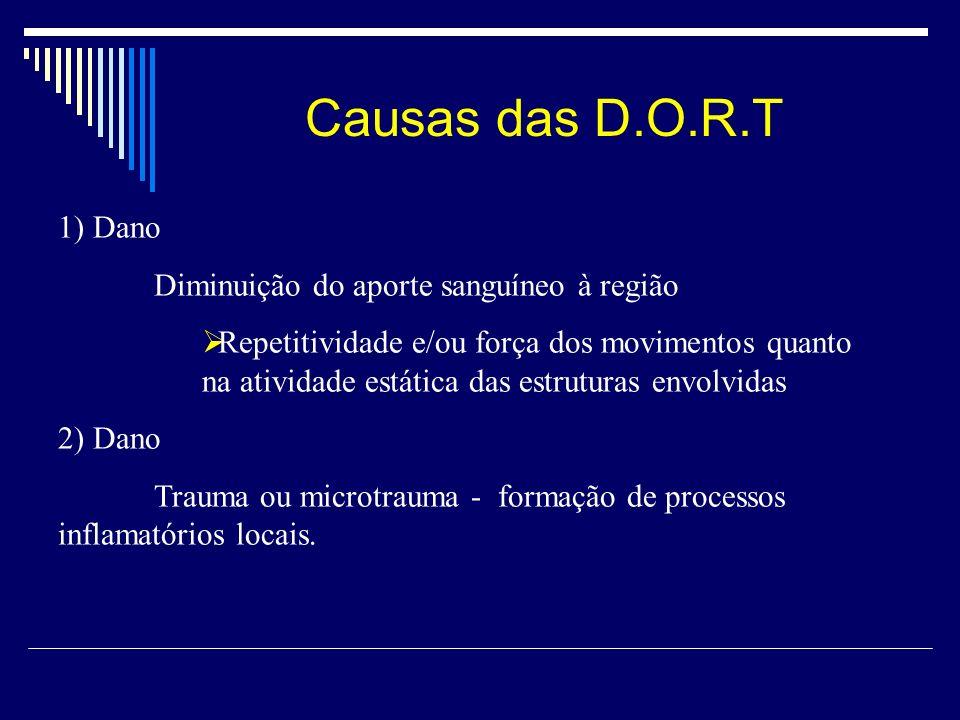 Causas das D.O.R.T 1) Dano Diminuição do aporte sanguíneo à região Repetitividade e/ou força dos movimentos quanto na atividade estática das estrutura