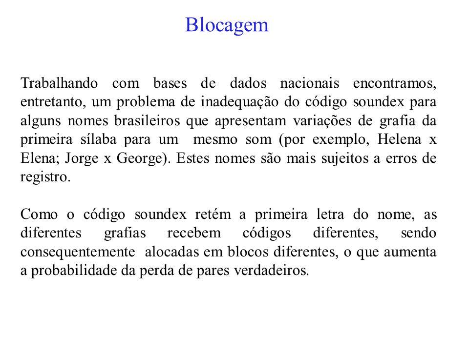 Blocagem Trabalhando com bases de dados nacionais encontramos, entretanto, um problema de inadequação do código soundex para alguns nomes brasileiros que apresentam variações de grafia da primeira sílaba para um mesmo som (por exemplo, Helena x Elena; Jorge x George).