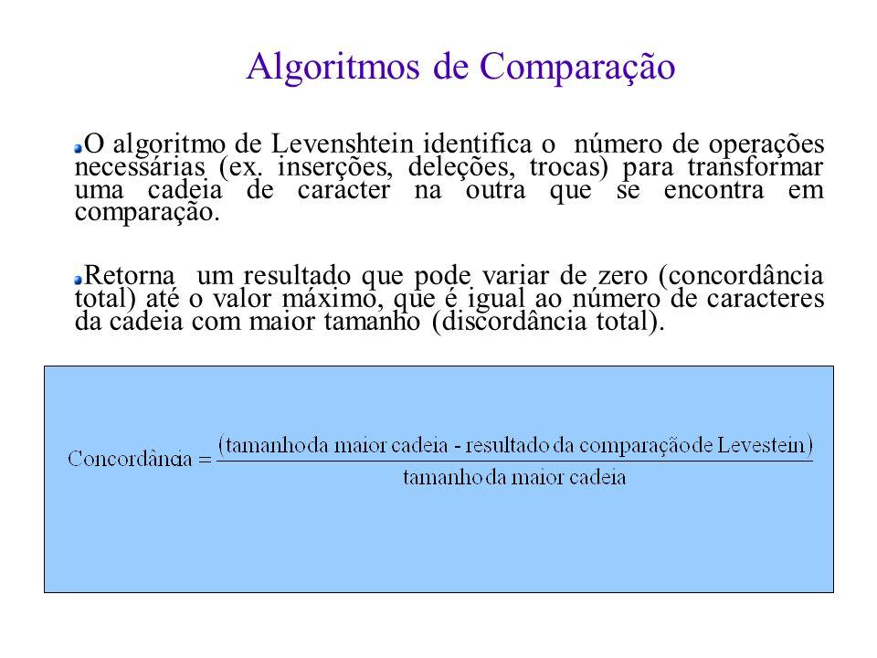 Algoritmos de Comparação O algoritmo de Levenshtein identifica o número de operações necessárias (ex.