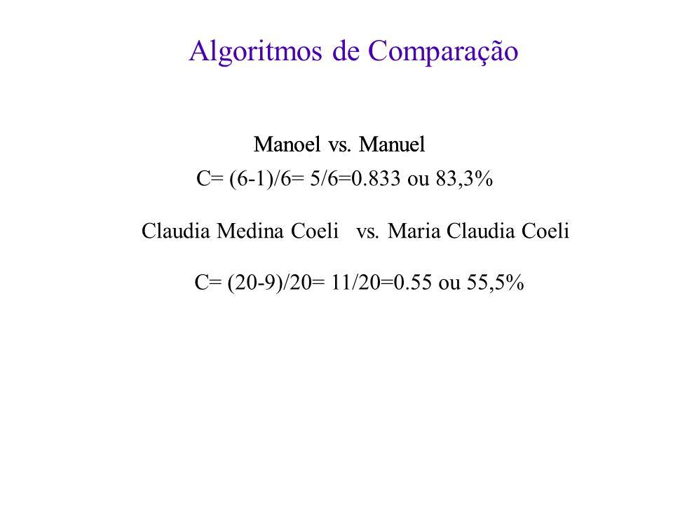 Algoritmos de Comparação Manoel vs. Manuel C= (6-1)/6= 5/6=0.833 ou 83,3% Manoel vs.