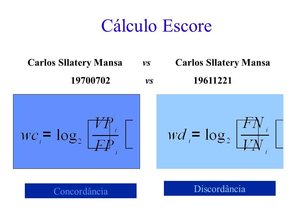 Cálculo Escore Carlos Sllatery Mansa vs Carlos Sllatery Mansa 19700702 vs 19611221 Concordância Discordância