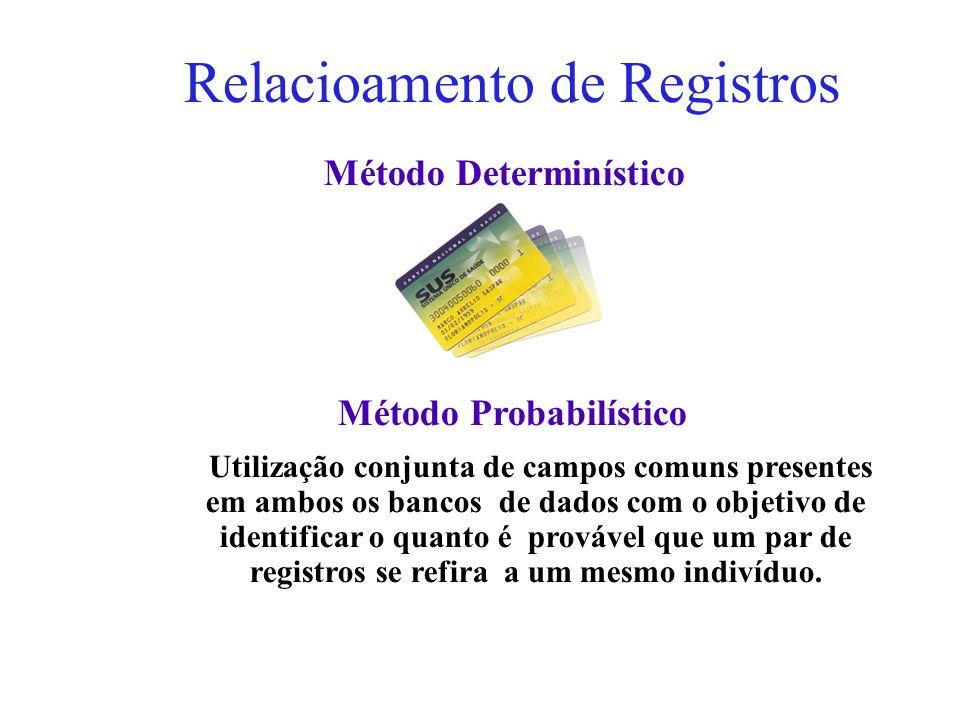 Relacioamento de Registros Método Determinístico Método Probabilístico Utilização conjunta de campos comuns presentes em ambos os bancos de dados com o objetivo de identificar o quanto é provável que um par de registros se refira a um mesmo indivíduo.