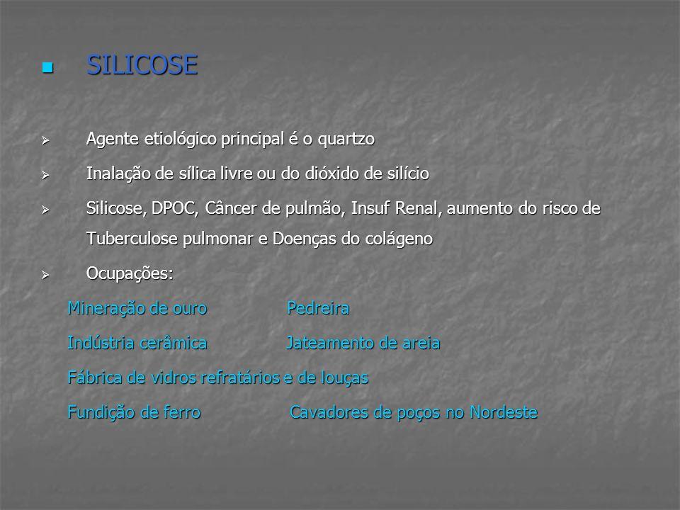 SILICOSE SILICOSE Agente etiológico principal é o quartzo Agente etiológico principal é o quartzo Inalação de sílica livre ou do dióxido de silício In