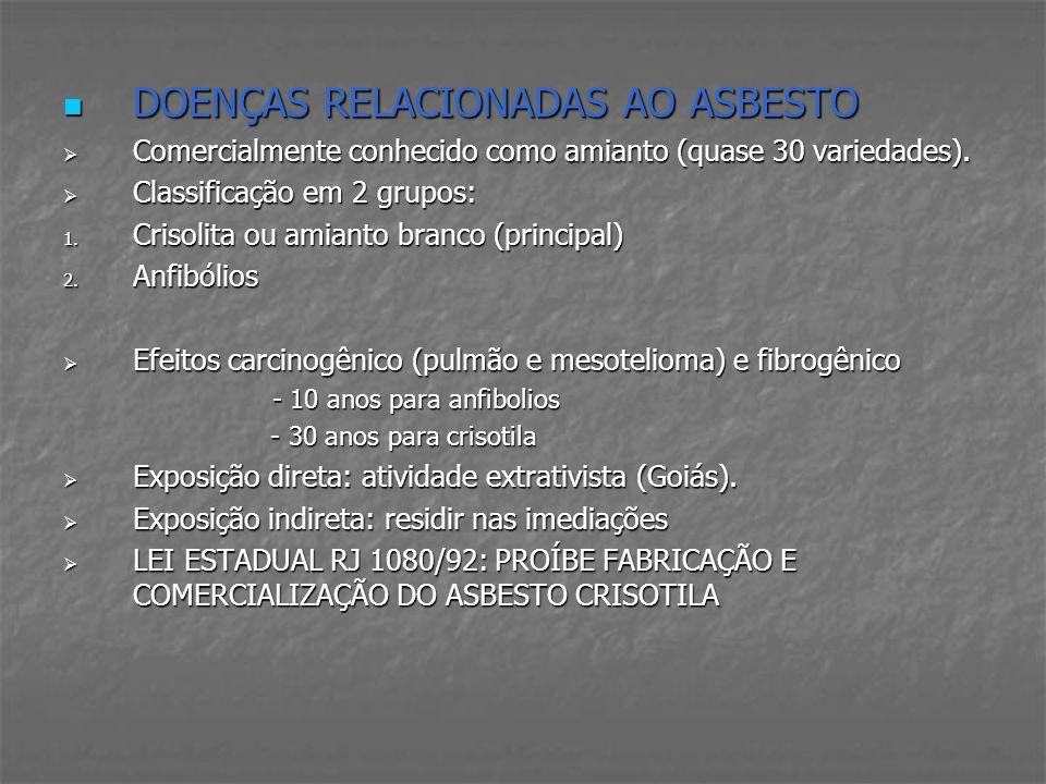DOENÇAS RELACIONADAS AO ASBESTO DOENÇAS RELACIONADAS AO ASBESTO Comercialmente conhecido como amianto (quase 30 variedades). Comercialmente conhecido