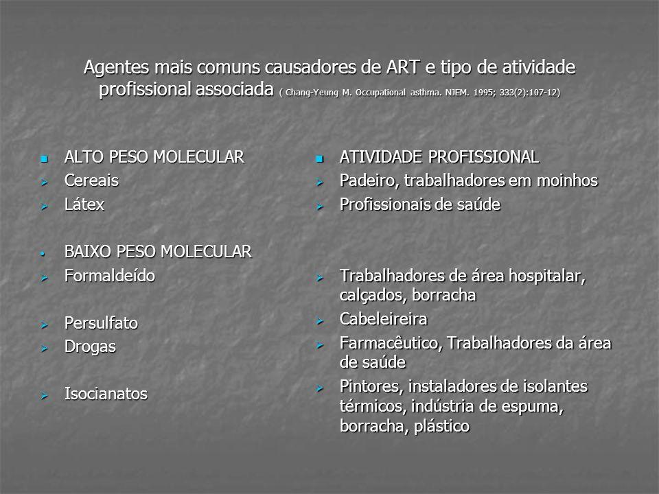 Agentes mais comuns causadores de ART e tipo de atividade profissional associada ( Chang-Yeung M. Occupational asthma. NJEM. 1995; 333(2):107-12) ALTO