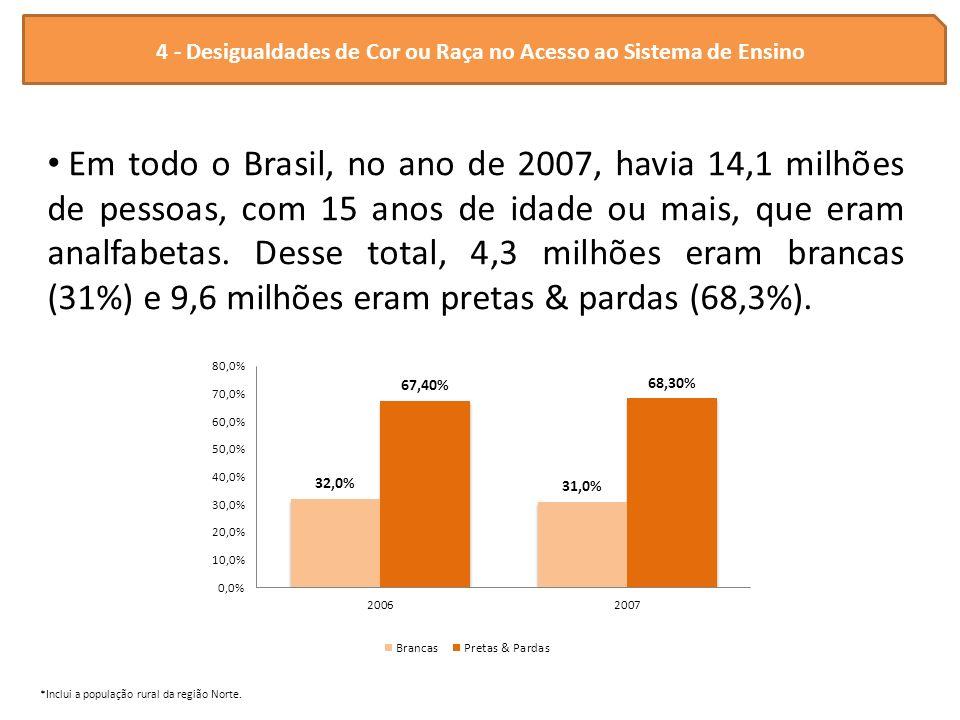 4 - Desigualdades de Cor ou Raça no Acesso ao Sistema de Ensino Em todo o Brasil, no ano de 2007, havia 14,1 milhões de pessoas, com 15 anos de idade