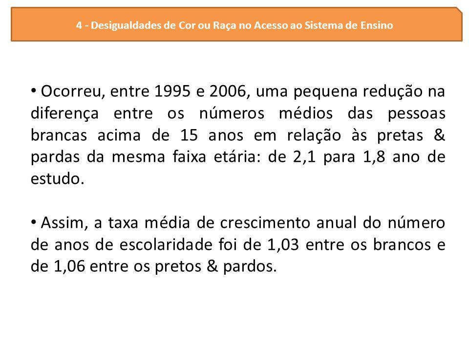 4 - Desigualdades de Cor ou Raça no Acesso ao Sistema de Ensino Ocorreu, entre 1995 e 2006, uma pequena redução na diferença entre os números médios d