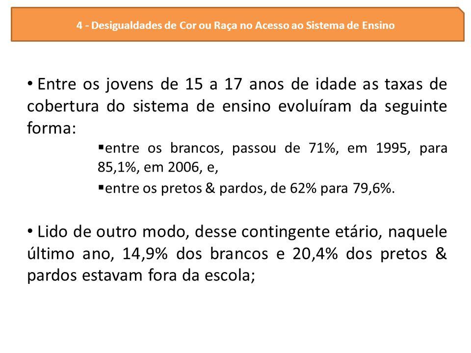 4 - Desigualdades de Cor ou Raça no Acesso ao Sistema de Ensino Entre os jovens de 15 a 17 anos de idade as taxas de cobertura do sistema de ensino ev