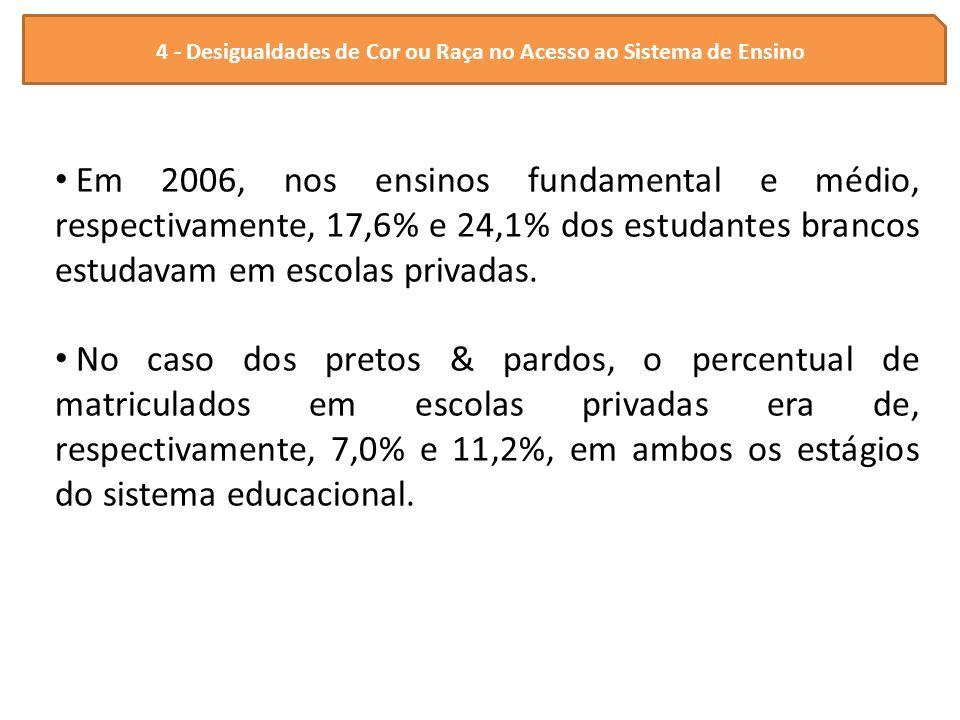 4 - Desigualdades de Cor ou Raça no Acesso ao Sistema de Ensino Em 2006, nos ensinos fundamental e médio, respectivamente, 17,6% e 24,1% dos estudante