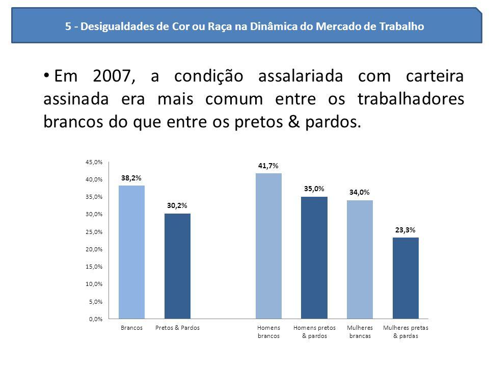 5 - Desigualdades de Cor ou Raça na Dinâmica do Mercado de Trabalho Em 2007, a condição assalariada com carteira assinada era mais comum entre os trab