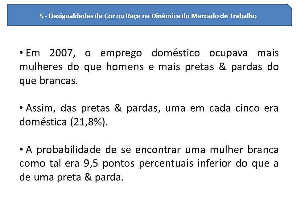 5 - Desigualdades de Cor ou Raça na Dinâmica do Mercado de Trabalho Em 2007, o emprego doméstico ocupava mais mulheres do que homens e mais pretas & p