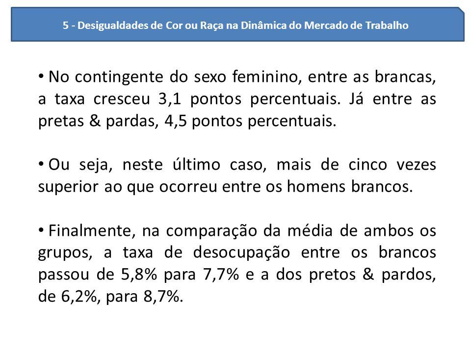 5 - Desigualdades de Cor ou Raça na Dinâmica do Mercado de Trabalho No contingente do sexo feminino, entre as brancas, a taxa cresceu 3,1 pontos perce
