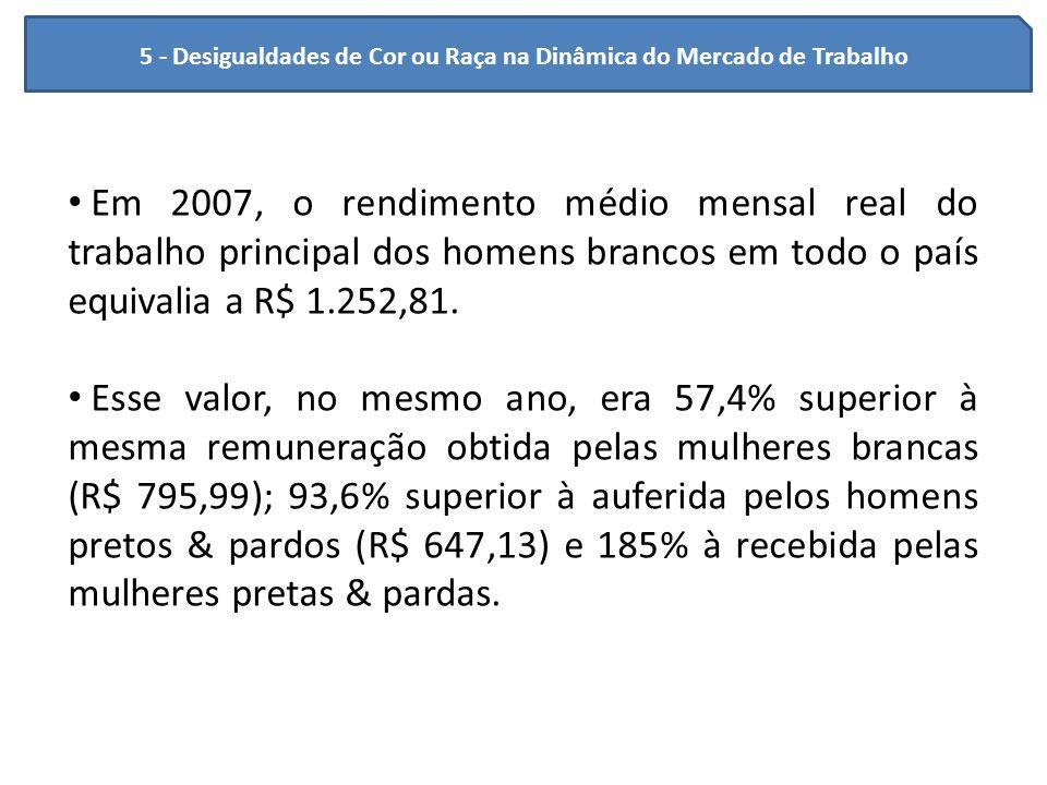 5 - Desigualdades de Cor ou Raça na Dinâmica do Mercado de Trabalho Em 2007, o rendimento médio mensal real do trabalho principal dos homens brancos e