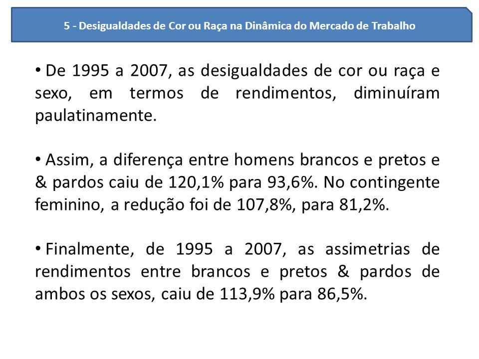 5 - Desigualdades de Cor ou Raça na Dinâmica do Mercado de Trabalho De 1995 a 2007, as desigualdades de cor ou raça e sexo, em termos de rendimentos,