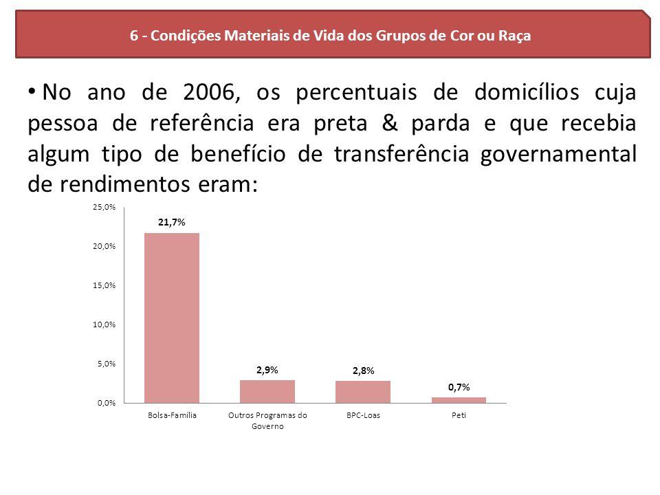 6 - Condições Materiais de Vida dos Grupos de Cor ou Raça No ano de 2006, os percentuais de domicílios cuja pessoa de referência era preta & parda e q