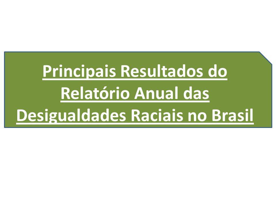 Principais Resultados do Relatório Anual das Desigualdades Raciais no Brasil