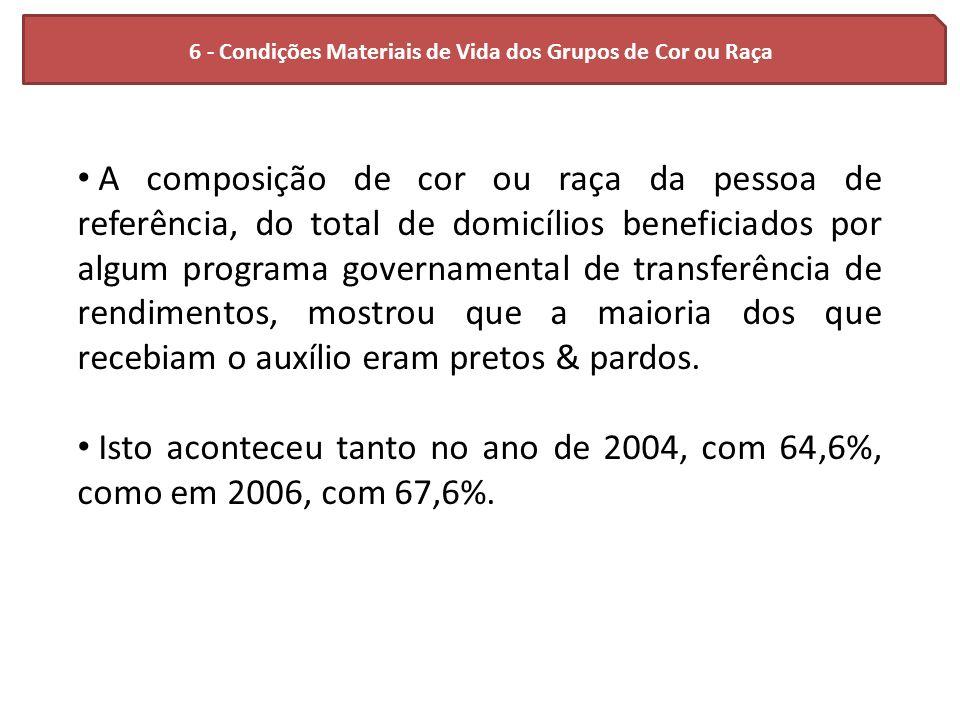 6 - Condições Materiais de Vida dos Grupos de Cor ou Raça A composição de cor ou raça da pessoa de referência, do total de domicílios beneficiados por