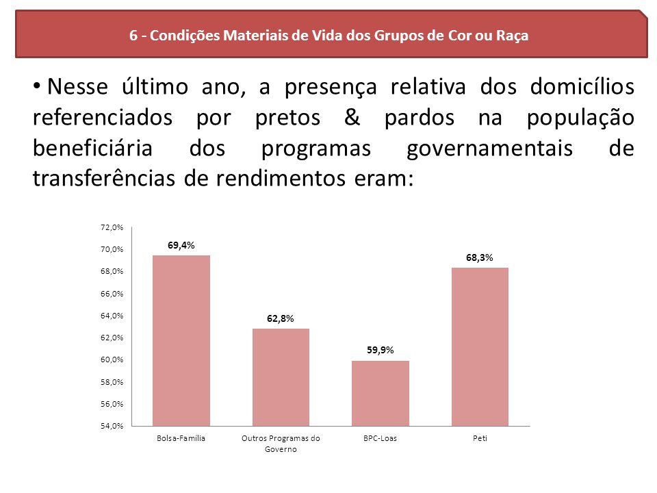 6 - Condições Materiais de Vida dos Grupos de Cor ou Raça Nesse último ano, a presença relativa dos domicílios referenciados por pretos & pardos na po