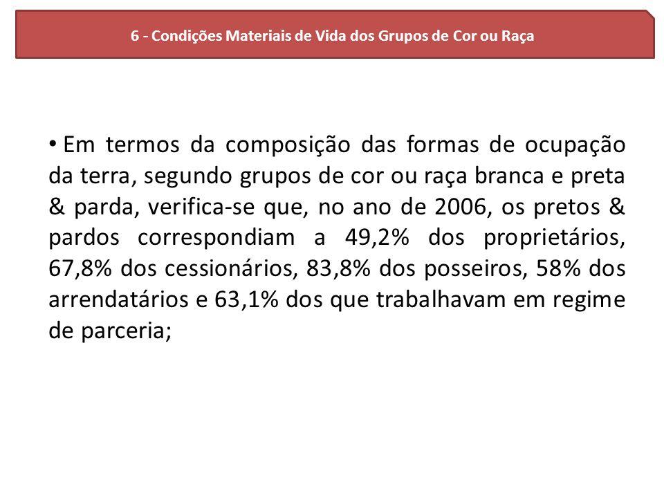 6 - Condições Materiais de Vida dos Grupos de Cor ou Raça Em termos da composição das formas de ocupação da terra, segundo grupos de cor ou raça branc