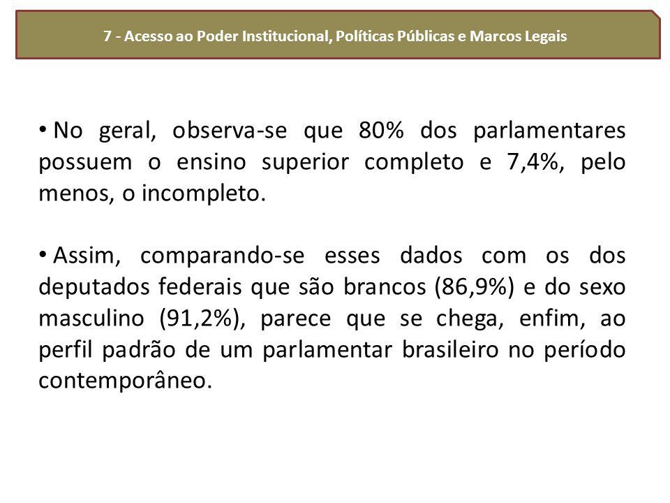 7 - Acesso ao Poder Institucional, Políticas Públicas e Marcos Legais No geral, observa-se que 80% dos parlamentares possuem o ensino superior complet