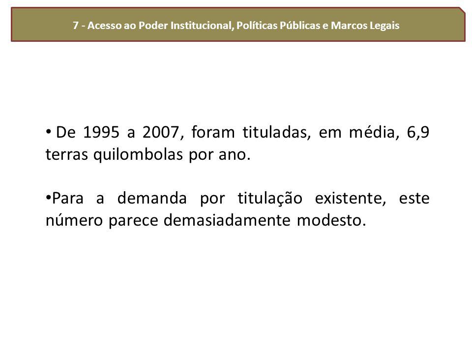 7 - Acesso ao Poder Institucional, Políticas Públicas e Marcos Legais De 1995 a 2007, foram tituladas, em média, 6,9 terras quilombolas por ano. Para