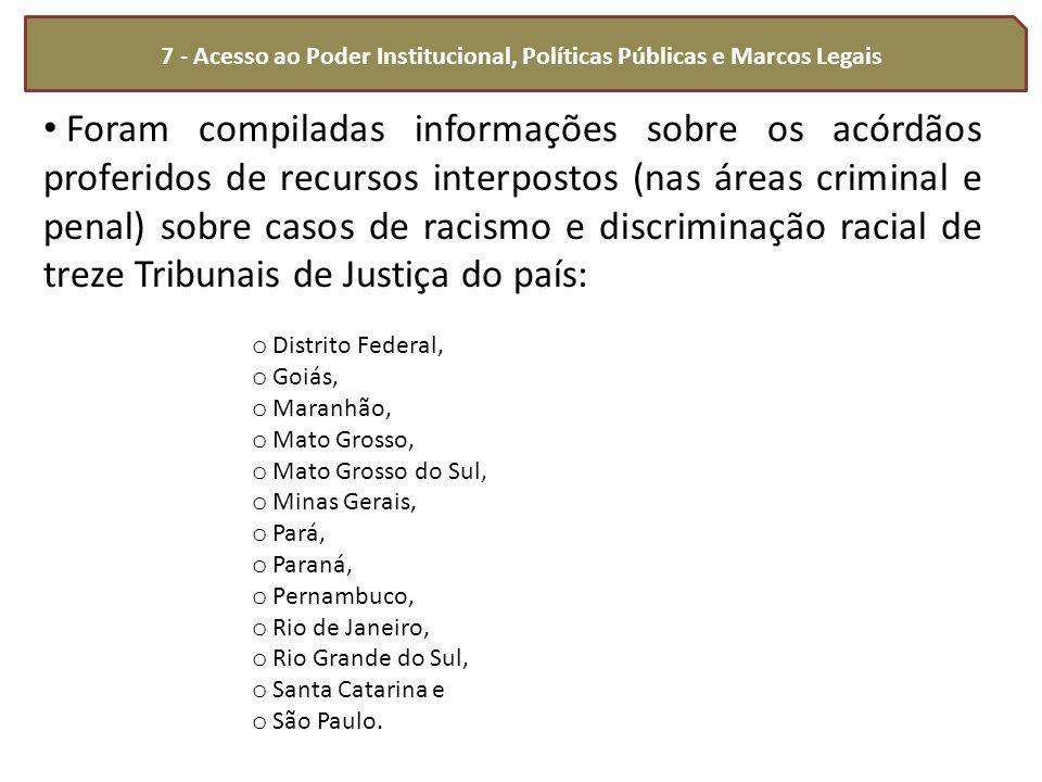 7 - Acesso ao Poder Institucional, Políticas Públicas e Marcos Legais Foram compiladas informações sobre os acórdãos proferidos de recursos interposto