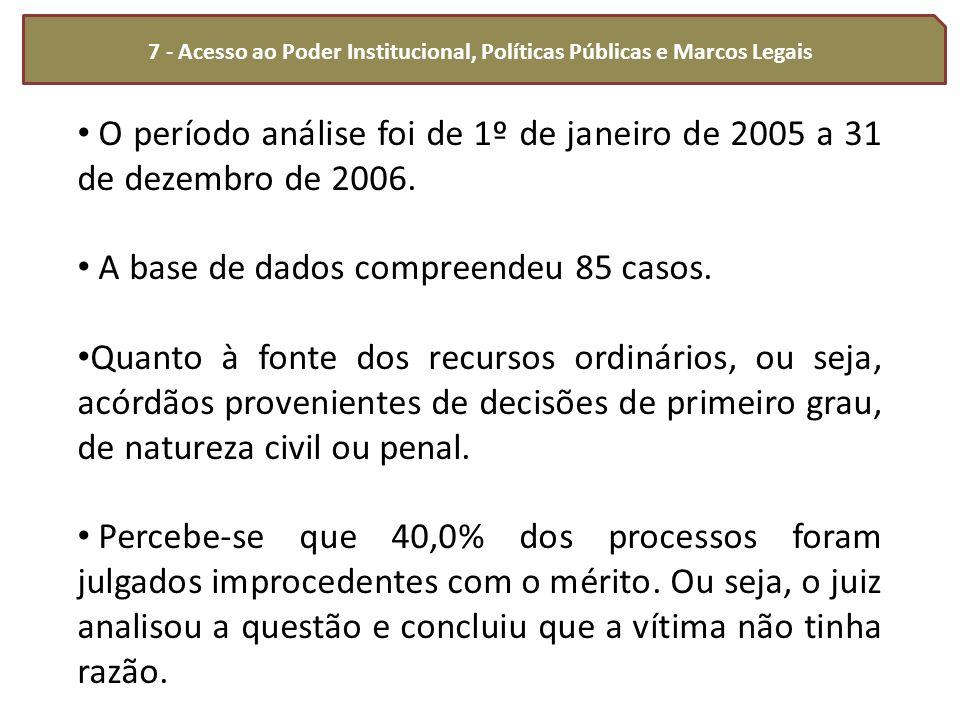 7 - Acesso ao Poder Institucional, Políticas Públicas e Marcos Legais O período análise foi de 1º de janeiro de 2005 a 31 de dezembro de 2006. A base