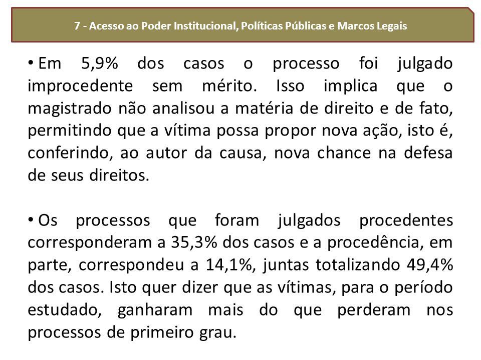 7 - Acesso ao Poder Institucional, Políticas Públicas e Marcos Legais Em 5,9% dos casos o processo foi julgado improcedente sem mérito. Isso implica q