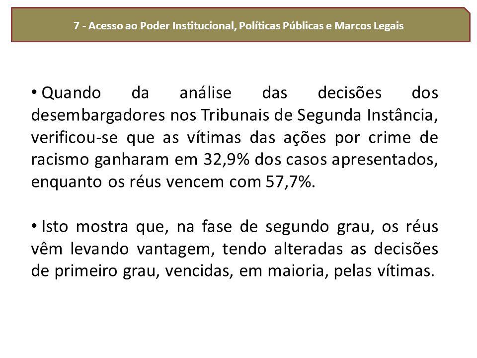 7 - Acesso ao Poder Institucional, Políticas Públicas e Marcos Legais Quando da análise das decisões dos desembargadores nos Tribunais de Segunda Inst