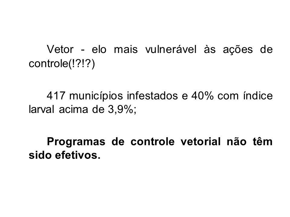 Vetor - elo mais vulnerável às ações de controle(!?!?) 417 municípios infestados e 40% com índice larval acima de 3,9%; Programas de controle vetorial