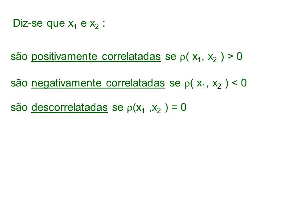 Diz-se que x 1 e x 2 : são positivamente correlatadas se ( x 1, x 2 ) > 0 são negativamente correlatadas se ( x 1, x 2 ) < 0 são descorrelatadas se (x