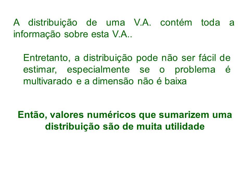 Esperança em Distribuições Discretas Se X é uma V.A.