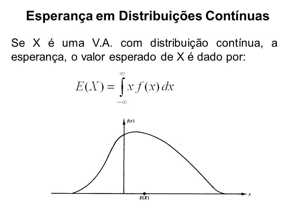 Esperança em Distribuições Contínuas Se X é uma V.A. com distribuição contínua, a esperança, o valor esperado de X é dado por: