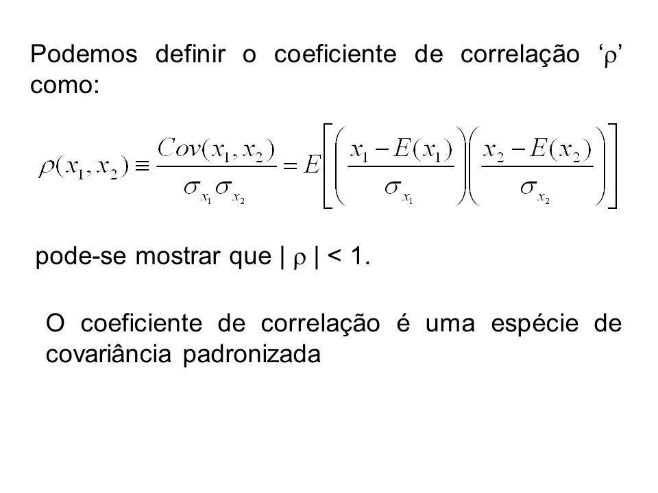 Teorema: Sejam X e Y 2 V.A.s com variâncias finitas e positivas, então: (x 1, x 2 ) = 1 P(x 2 = ax 1 + b) = 1 para algum a > 0 e b para algum a < 0 e b Então, podemos concluir que o coeficiente de correlação (X,Y) representa a dependência linear das V.A.s X e Y (x 1, x 2 ) = - 1 P(x 2 = ax 1 + b) = 1