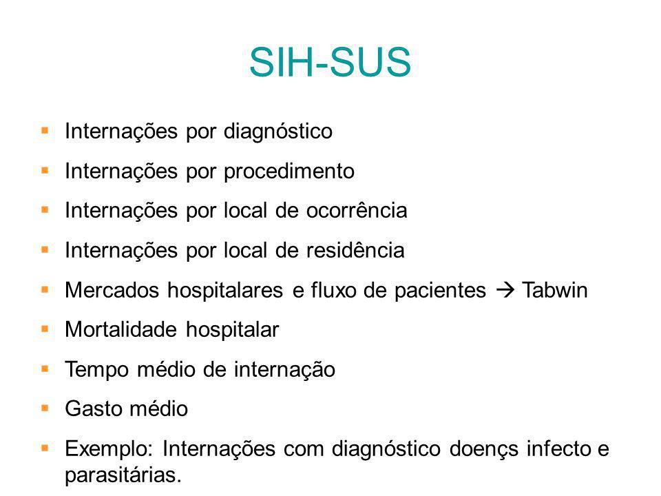 SIH-SUS Internações por diagnóstico Internações por procedimento Internações por local de ocorrência Internações por local de residência Mercados hosp