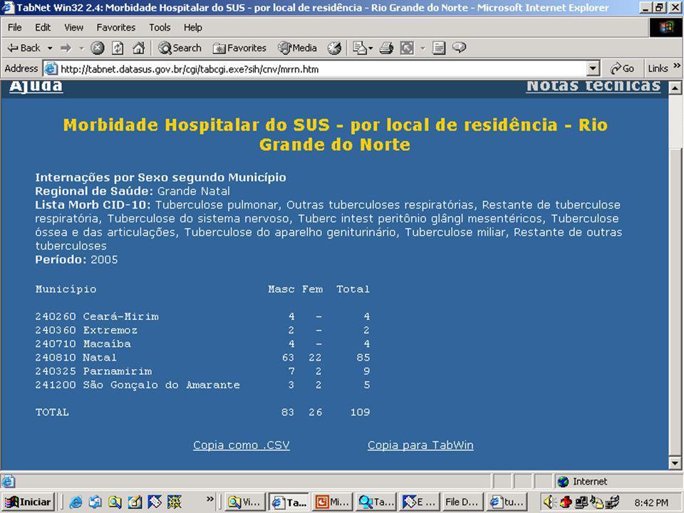 Exercícios Bivariada No Tabnet (IDB-Brasil – só tem por UF): Tx de incidência por tuberculose por UF – Nordeste.