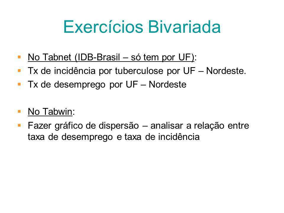 Exercícios Bivariada No Tabnet (IDB-Brasil – só tem por UF): Tx de incidência por tuberculose por UF – Nordeste. Tx de desemprego por UF – Nordeste No