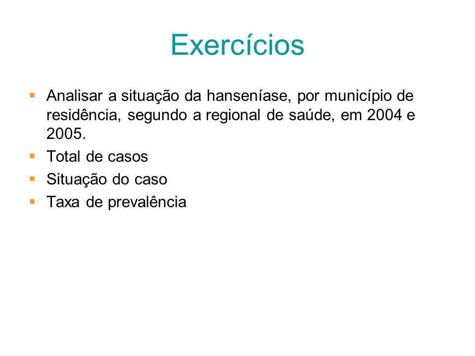 Exercícios Analisar a situação da hanseníase, por município de residência, segundo a regional de saúde, em 2004 e 2005. Total de casos Situação do cas
