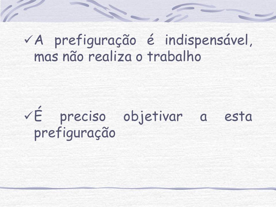 A prefiguração é indispensável, mas não realiza o trabalho É preciso objetivar a esta prefiguração