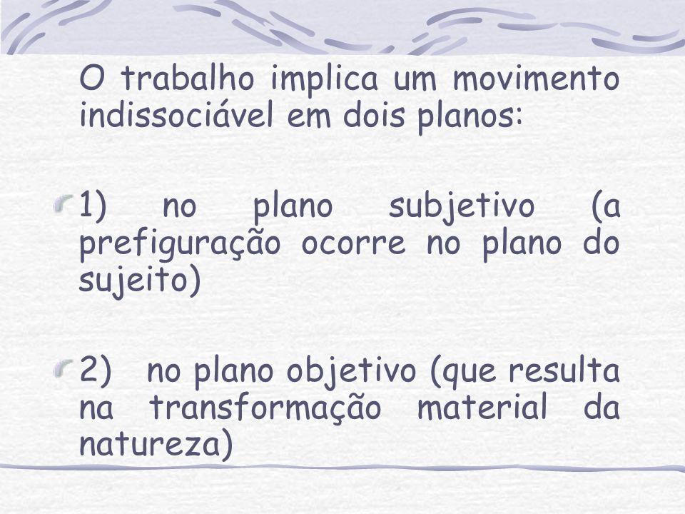 O trabalho implica um movimento indissociável em dois planos: 1) no plano subjetivo (a prefiguração ocorre no plano do sujeito) 2) no plano objetivo (