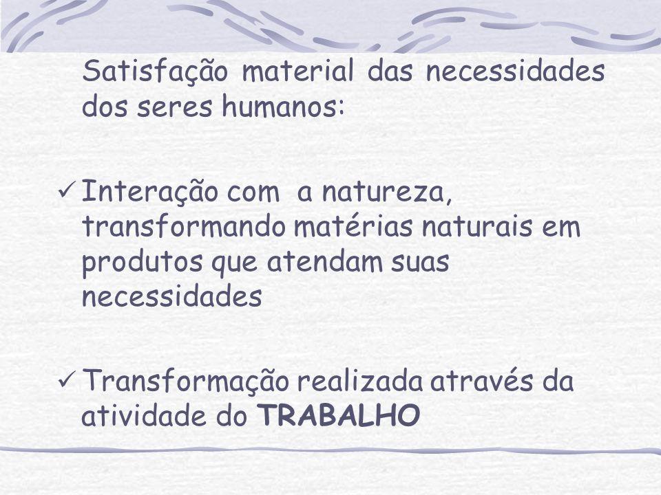 Satisfação material das necessidades dos seres humanos: Interação com a natureza, transformando matérias naturais em produtos que atendam suas necessi