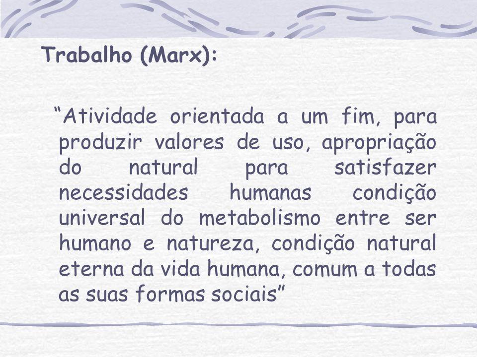 Trabalho (Marx): Atividade orientada a um fim, para produzir valores de uso, apropriação do natural para satisfazer necessidades humanas condição univ