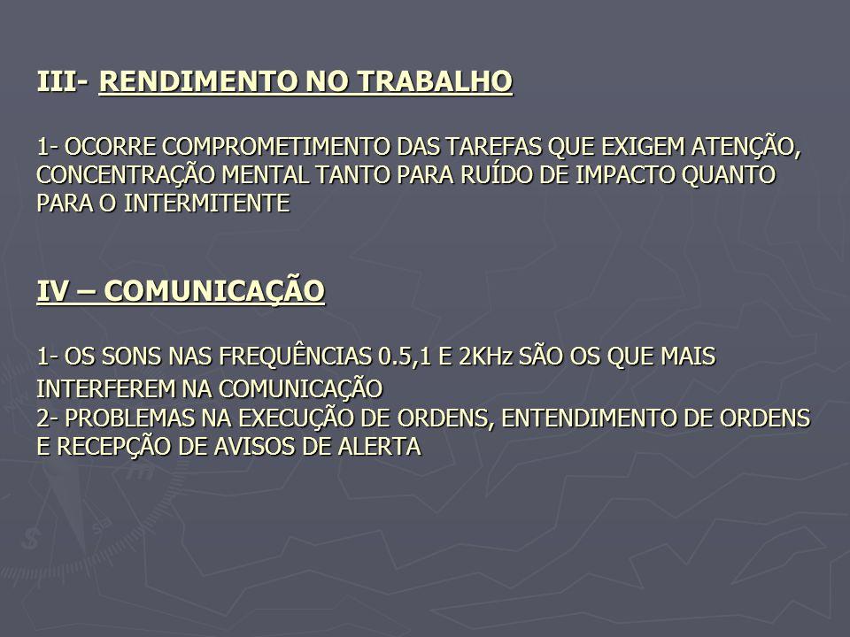 III- RENDIMENTO NO TRABALHO 1- OCORRE COMPROMETIMENTO DAS TAREFAS QUE EXIGEM ATENÇÃO, CONCENTRAÇÃO MENTAL TANTO PARA RUÍDO DE IMPACTO QUANTO PARA O IN