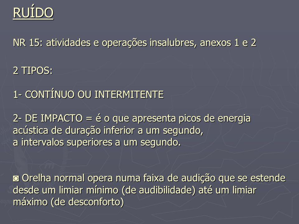 RUÍDO NR 15: atividades e operações insalubres, anexos 1 e 2 2 TIPOS: 1- CONTÍNUO OU INTERMITENTE 2- DE IMPACTO = é o que apresenta picos de energia a
