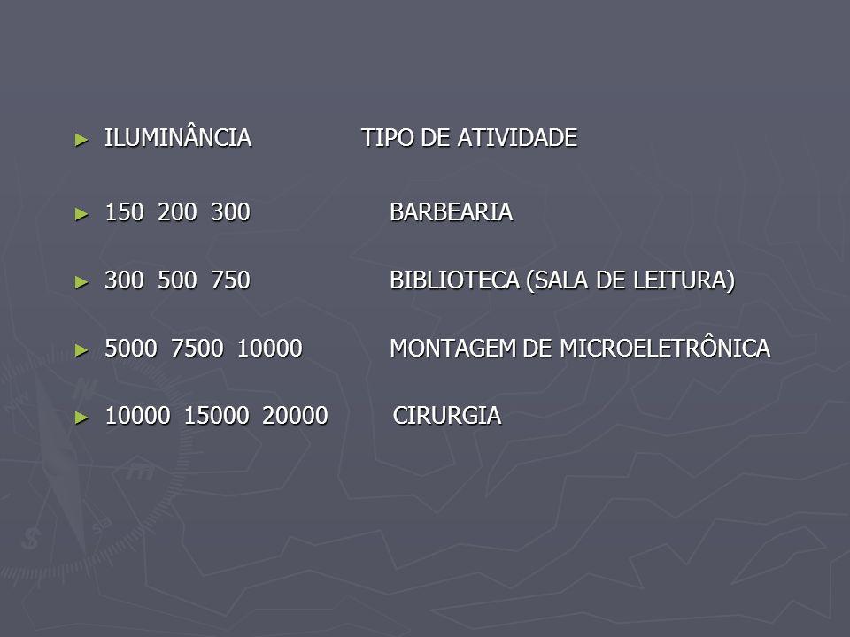ILUMINÂNCIA TIPO DE ATIVIDADE ILUMINÂNCIA TIPO DE ATIVIDADE 150 200 300 BARBEARIA 150 200 300 BARBEARIA 300 500 750 BIBLIOTECA (SALA DE LEITURA) 300 5