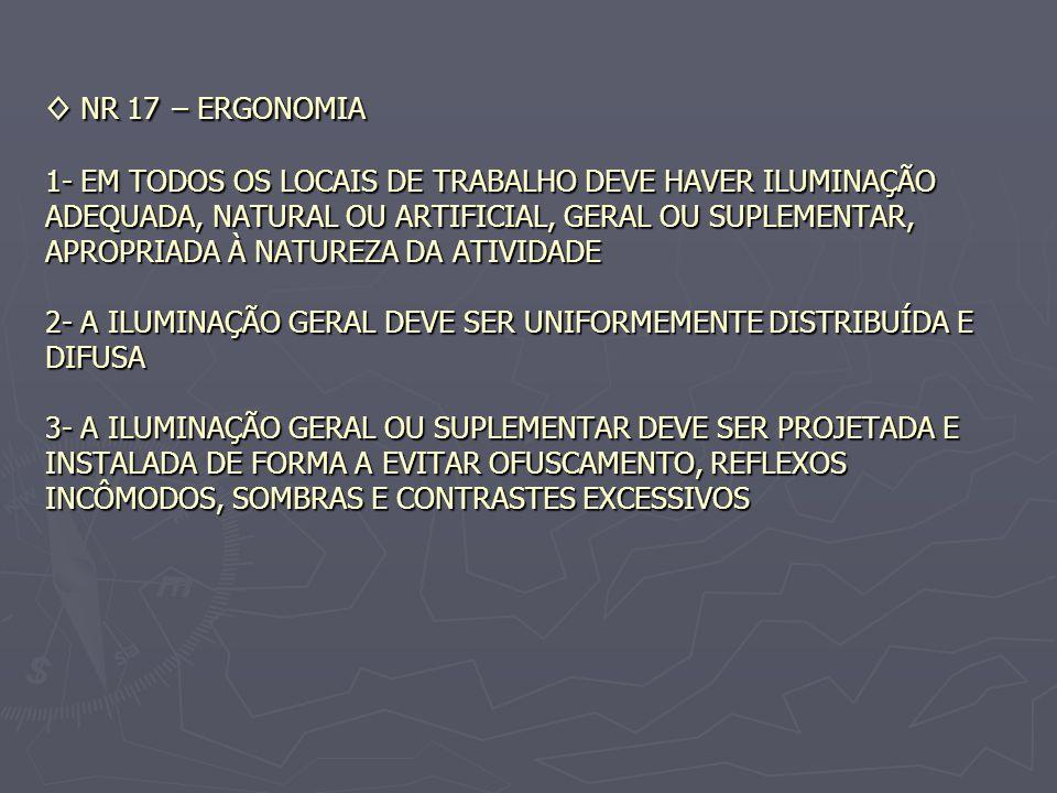 NR 17 – ERGONOMIA 1- EM TODOS OS LOCAIS DE TRABALHO DEVE HAVER ILUMINAÇÃO ADEQUADA, NATURAL OU ARTIFICIAL, GERAL OU SUPLEMENTAR, APROPRIADA À NATUREZA