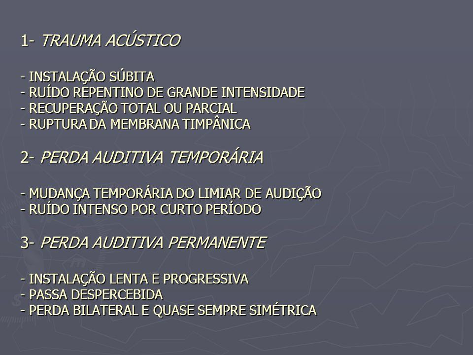 1- TRAUMA ACÚSTICO - INSTALAÇÃO SÚBITA - RUÍDO REPENTINO DE GRANDE INTENSIDADE - RECUPERAÇÃO TOTAL OU PARCIAL - RUPTURA DA MEMBRANA TIMPÂNICA 2- PERDA